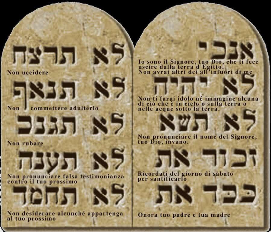 Le tavole dei Dieci Comandamenti