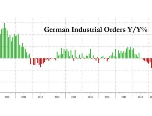 Il crollo degli ordini industriali di febbraio della Germania proietta sinistre ombre sull'economia europea
