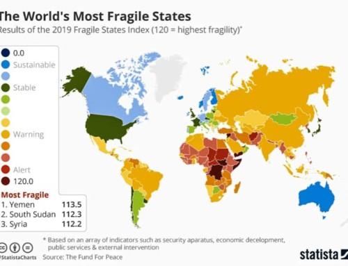 Gli Stati più fragili e forti al mondo