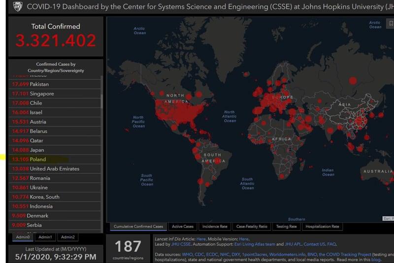 Coronavirus dati al 01 maggio 2020